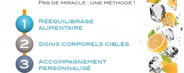 amincissement methode laurand protocole reequilibrage alimentaire soins corporels accompagnement personnalise