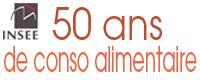 étude de l'INSEE sur 50 ans de consommation alimentaire 1960 à 2015