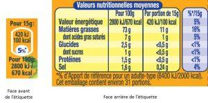 Etiquetage-nutrtiionnel-page-amélioration-de-linfo-nutri-mai-2013-JPEG