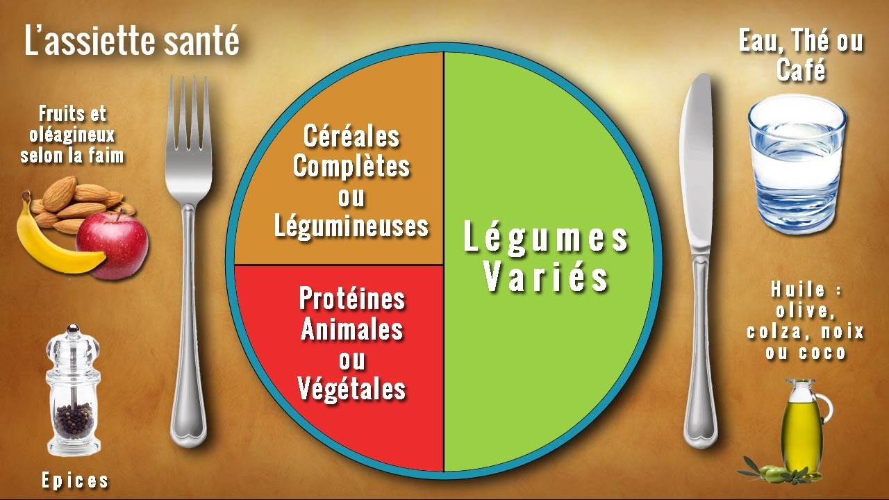 remirement amincissement repas équilibré